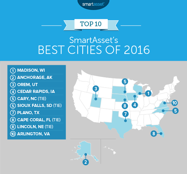 SmartAsset's Best Cities of 2016