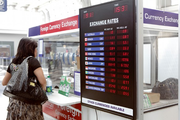 What Is an Exchange Rate?