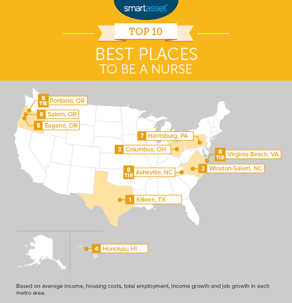 The Top 10 Best Places to Be a Nurse