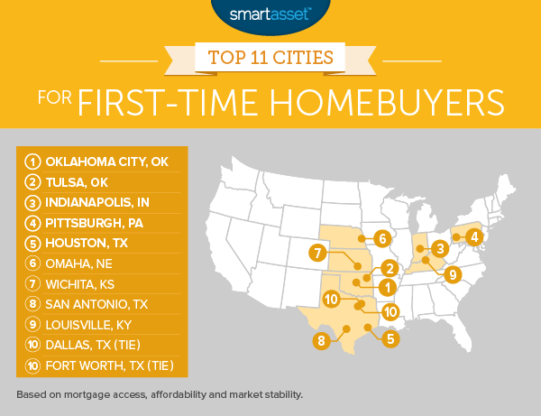 The Top 11 Cities for First-Time Homebuyers in 2016