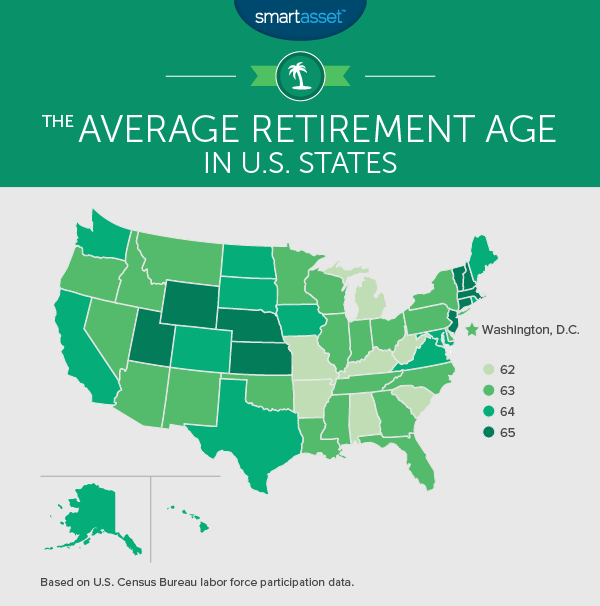 The Average Retirement Age in Every State in 2016