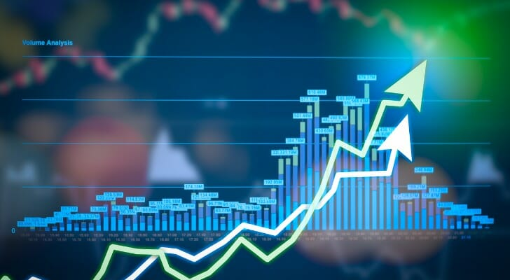 Candlestick chart of volatile securities