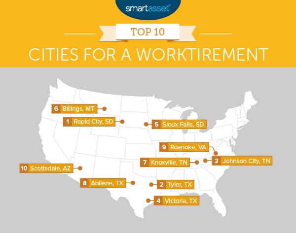 worktirement_2_map