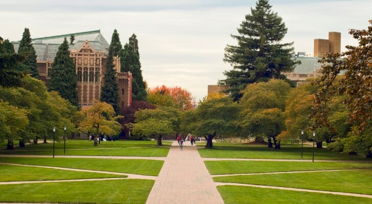 How the CARES Act Affects Current College Students