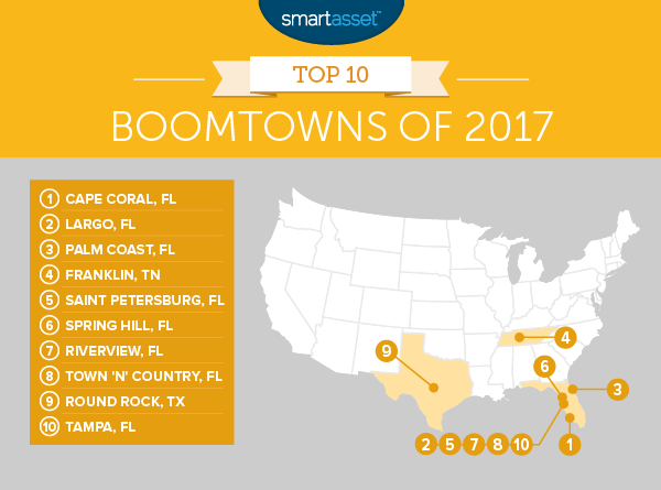 top boomtowns
