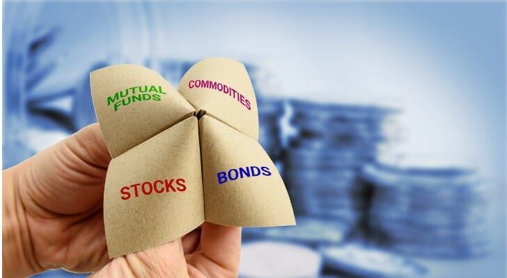 What is Diversification?