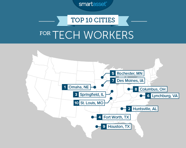 The Top 10 Cities for Tech Workers
