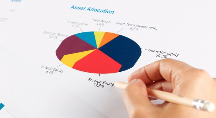 Asset Allocation by Age | How to Manage Your Asset's at Any