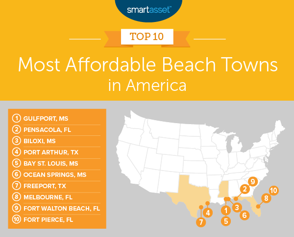 The Most Affordable Beach Towns in 2019 - SmartAsset Blog
