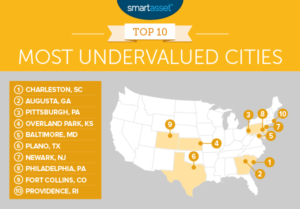 Top 10 Most Undervalued Cities