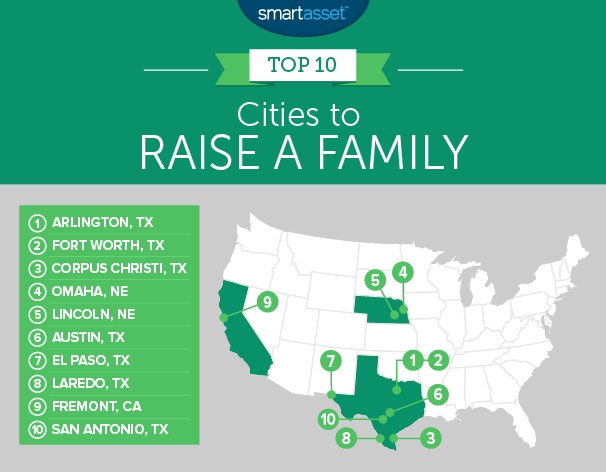 best cities to raise a family