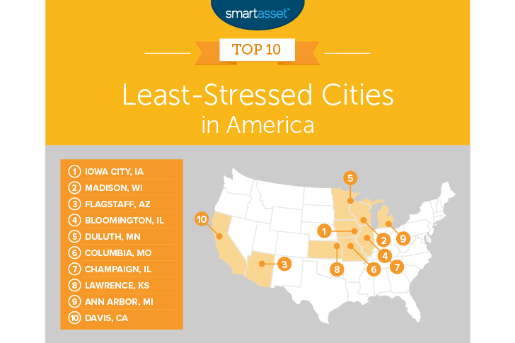 least-stressed cities