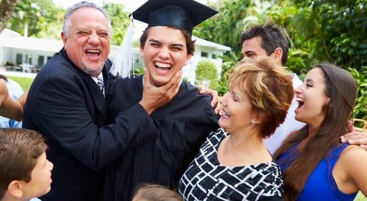 Parent PLUS Loans