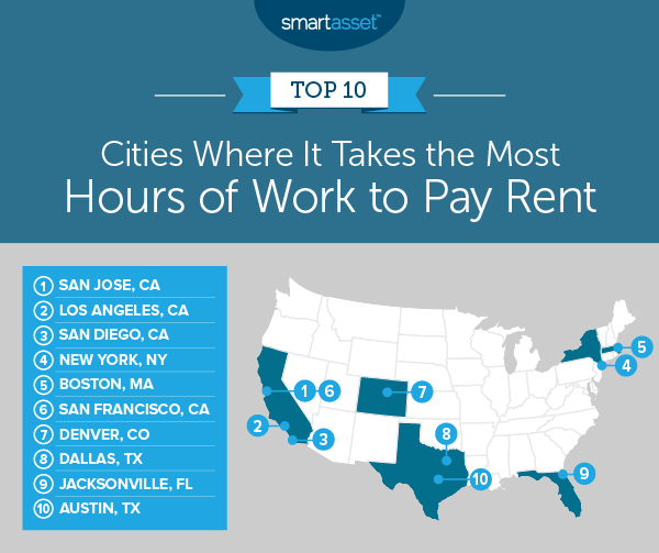 hours of work to pay rent