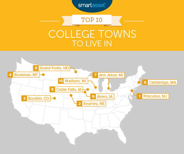 The Top 10 College Towns to Live in