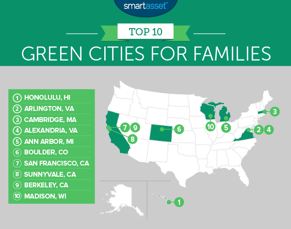 The Top 10 Green Cities for Families