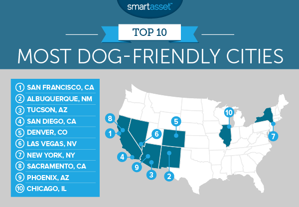 The Most Dog-Friendly Cities in 2017