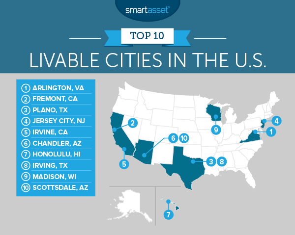 most livable cities in the US
