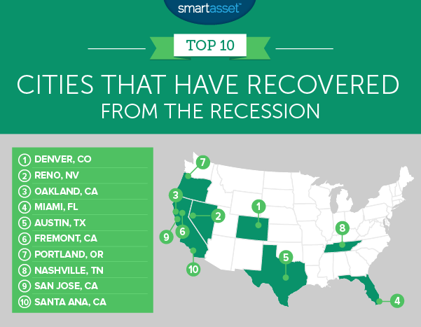 cities that have recovered from the recession