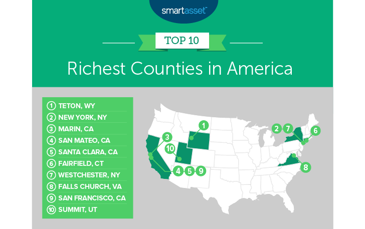 richest counties