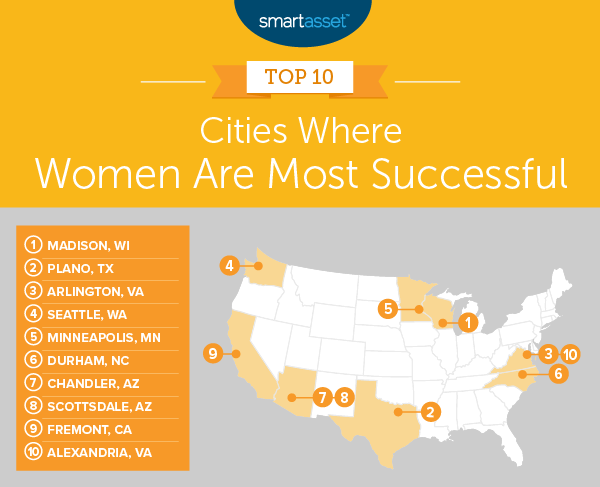 where women are most successful