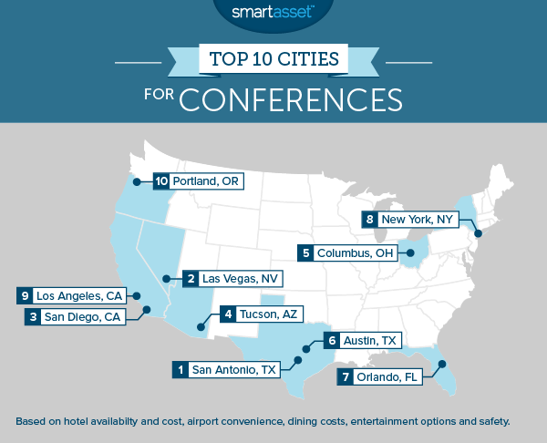 The Top 10 Cities for Conferences in 2015