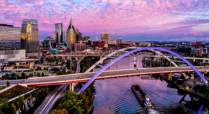 Cost of Living in Tennessee