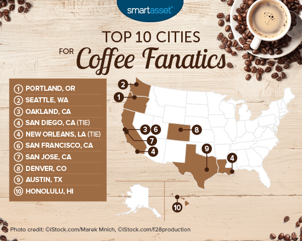 top 10 cities for coffee fanatics