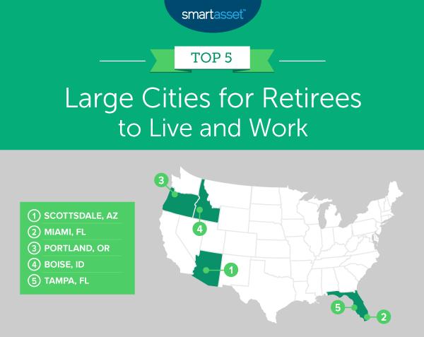 Best big cities to retire