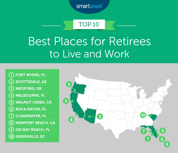 TheBest Cities for Retirees to Live and Work