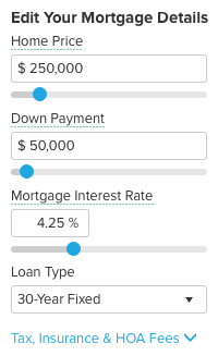 Down Payment Calculator >> Mortgage Calculator With Pmi Insurance And Taxes Smartasset Com